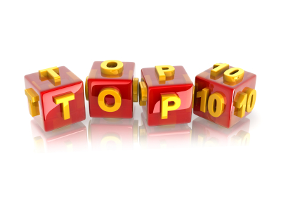 The Top 10 E-Discovery Opinions of 2009